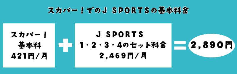 スカパー!でのjsportsの基本料金の説明図